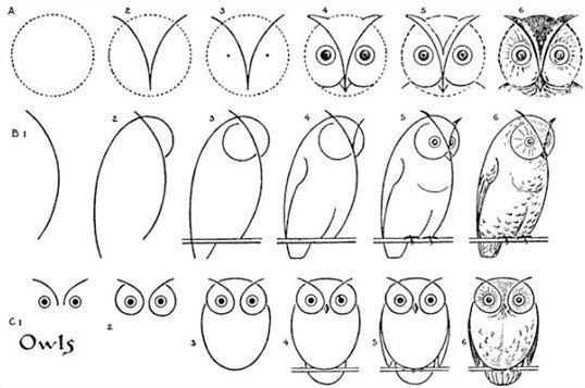 ᐈ Dibujos Faciles Con Todo Tipo De Imagenes Para Dibujar A Lapiz